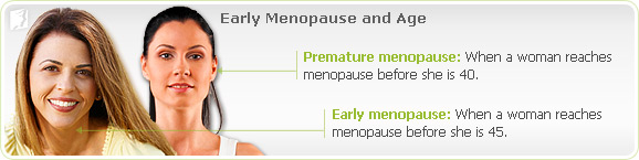 early-menopause-age-chart