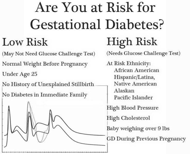gestational-diabetes